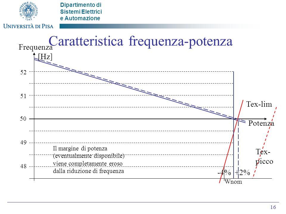 Dipartimento di Sistemi Elettrici e Automazione 16 Caratteristica frequenza-potenza 50 49 48 51 52 Potenza Frequenza [Hz] Wnom Tex-lim -4% +2% Il margine di potenza (eventualmente disponibile) viene completamente eroso dalla riduzione di frequenza Tex- picco