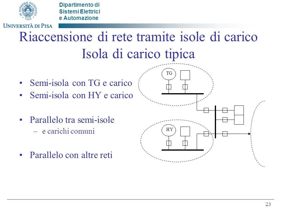 Dipartimento di Sistemi Elettrici e Automazione 23 Riaccensione di rete tramite isole di carico Isola di carico tipica Semi-isola con TG e carico Semi-isola con HY e carico Parallelo tra semi-isole –e carichi comuni Parallelo con altre reti TG HY