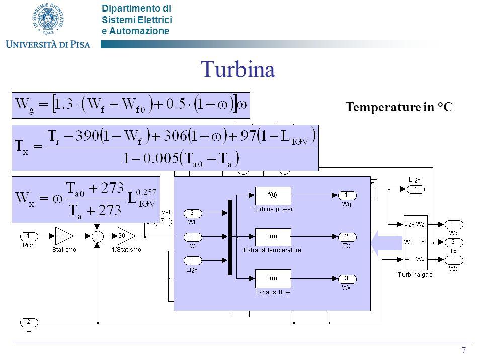 Dipartimento di Sistemi Elettrici e Automazione 7 Turbina Temperature in °C