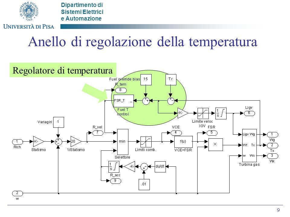 Dipartimento di Sistemi Elettrici e Automazione 9 Anello di regolazione della temperatura Regolatore di temperatura