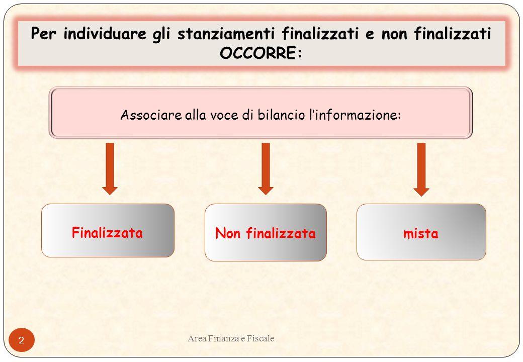 Area Finanza e Fiscale 1 NEL PREVENTIVO 2011 E PLURIENNALE 2011-2013 OCCORRE: Individuare e gestire gli stanziamenti finalizzati e non finalizzati Determinare la competenza dellesercizio