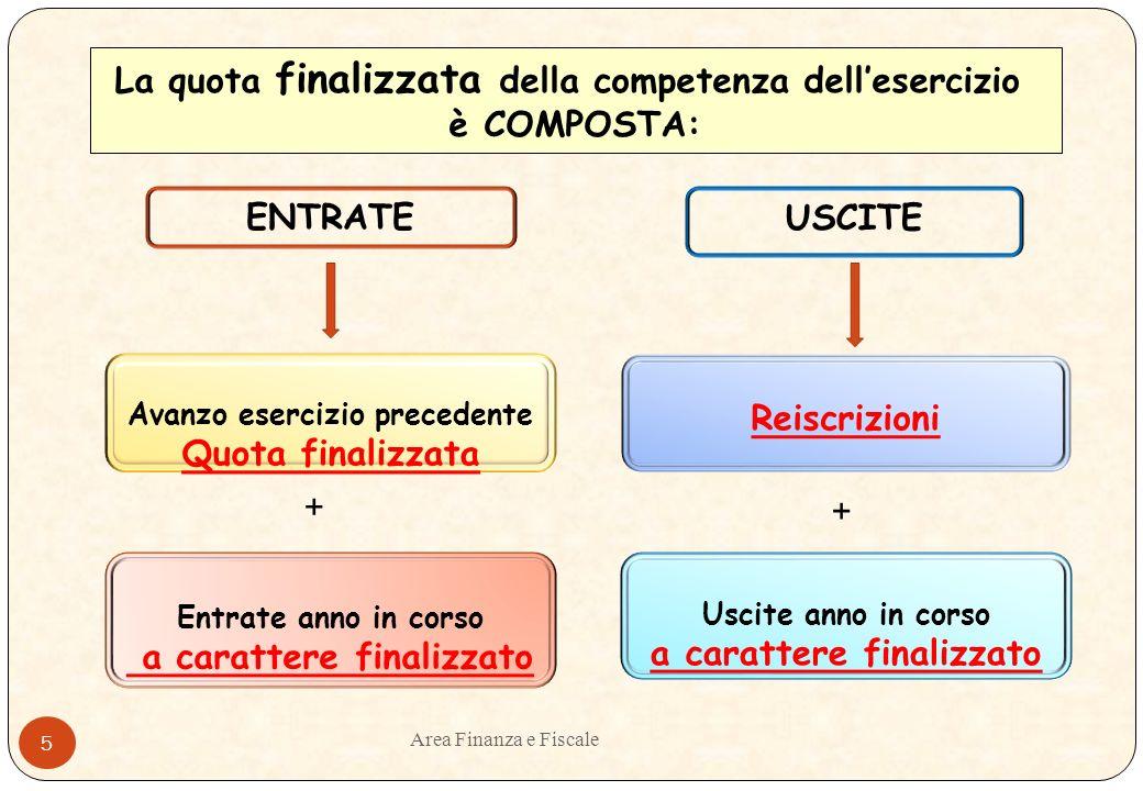Area Finanza e Fiscale 4 + = La competenza dellesercizio è COMPOSTA: ENTRATE Avanzo esercizio precedente Entrate anno in corso USCITE + Uscite anno in corso Reiscrizioni