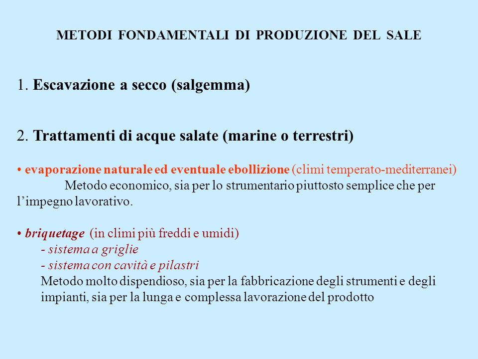 METODI FONDAMENTALI DI PRODUZIONE DEL SALE 1. Escavazione a secco (salgemma) 2. Trattamenti di acque salate (marine o terrestri) evaporazione naturale