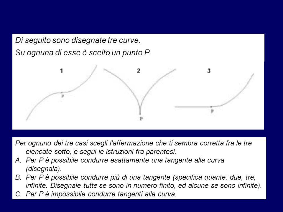 Di seguito sono disegnate tre curve. Su ognuna di esse è scelto un punto P. Per ognuno dei tre casi scegli l'affermazione che ti sembra corretta fra l