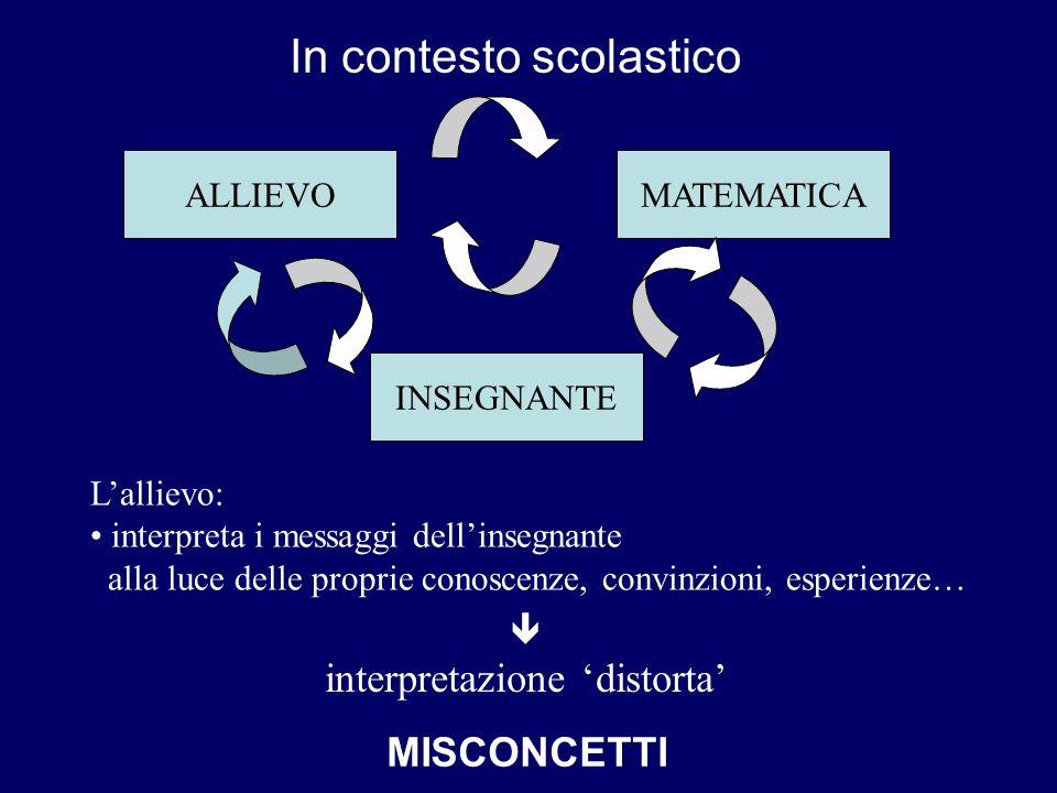 Lallievo interpreta…concetti misconcetti la moltiplicazione fa ingrandire un numero è negativo nella sua rappresentazione compare esplicitamente il segno - insieme