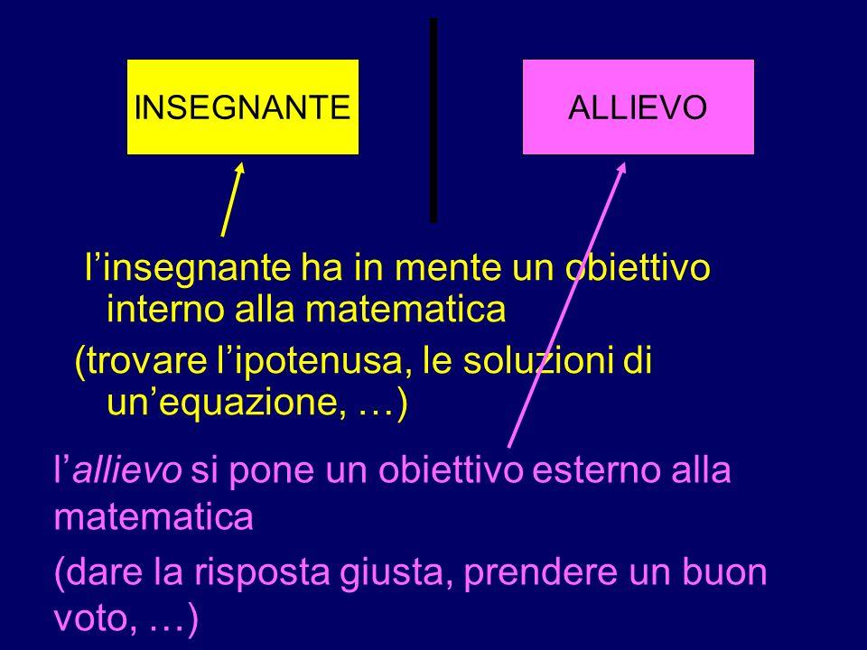 linsegnante ha in mente un obiettivo interno alla matematica (trovare lipotenusa, le soluzioni di unequazione, …) INSEGNANTEALLIEVO lallievo si pone u