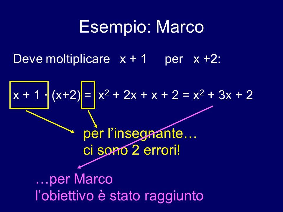 Esempio: Marco Deve moltiplicare x + 1 per x +2: x + 1 (x+2) = x 2 + 2x + x + 2 = x 2 + 3x + 2 per linsegnante… ci sono 2 errori.