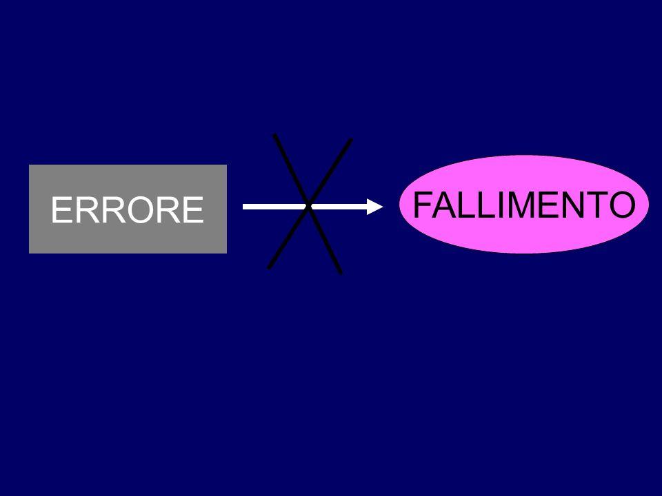 ERRORE FALLIMENTO