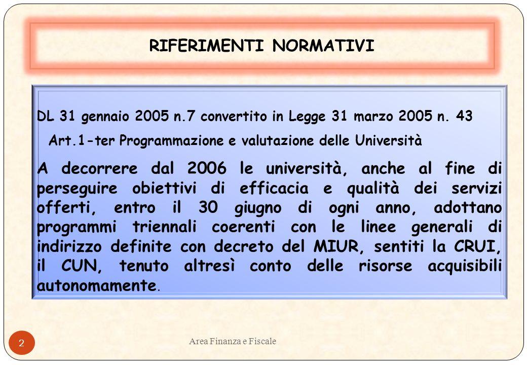 Area Finanza e Fiscale 1 RIFERIMENTI NORMATIVI DL 31 gennaio 2005 n.7 convertito in Legge 31 marzo 2005 n.