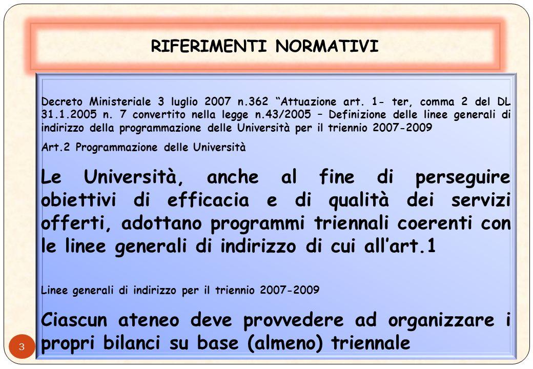 Area Finanza e Fiscale 2 RIFERIMENTI NORMATIVI DL 31 gennaio 2005 n.7 convertito in Legge 31 marzo 2005 n.