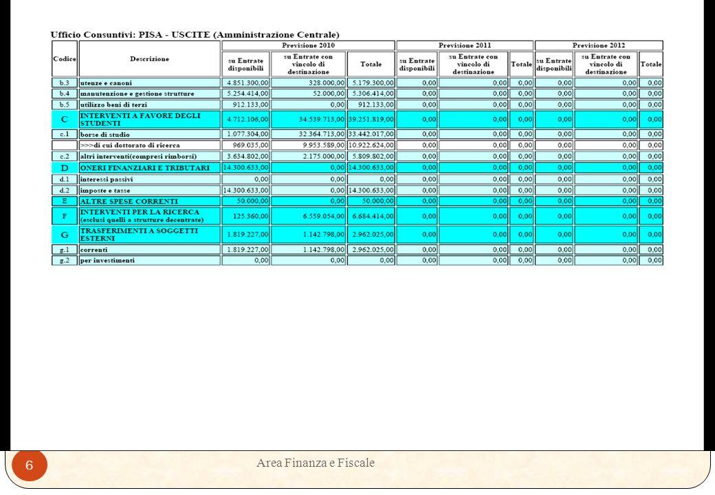 Area Finanza e Fiscale 5