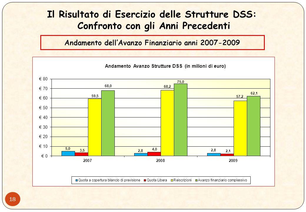 17 Rendiconto Finanziario dei Programmi di Uscita delle Strutture DSS