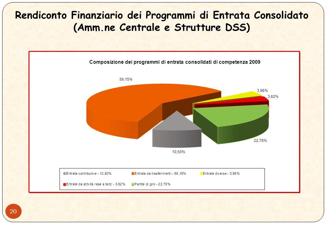 19 Rendiconto Finanziario dei Programmi di Entrata Consolidato (Amm.ne Centrale e Strutture DSS) Descrizione Programmi di Competenza Esercizio 2009 In