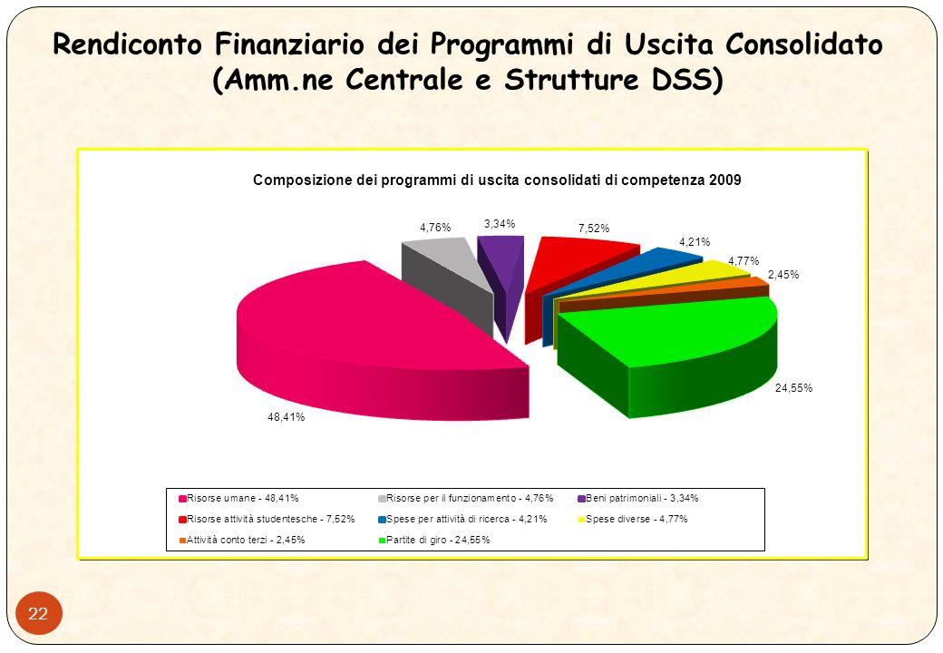 21 Rendiconto Finanziario dei Programmi di Uscita Consolidato (Amm.ne Centrale e Strutture DSS) Descrizione Programmi di Competenza Esercizio 2009 Pag