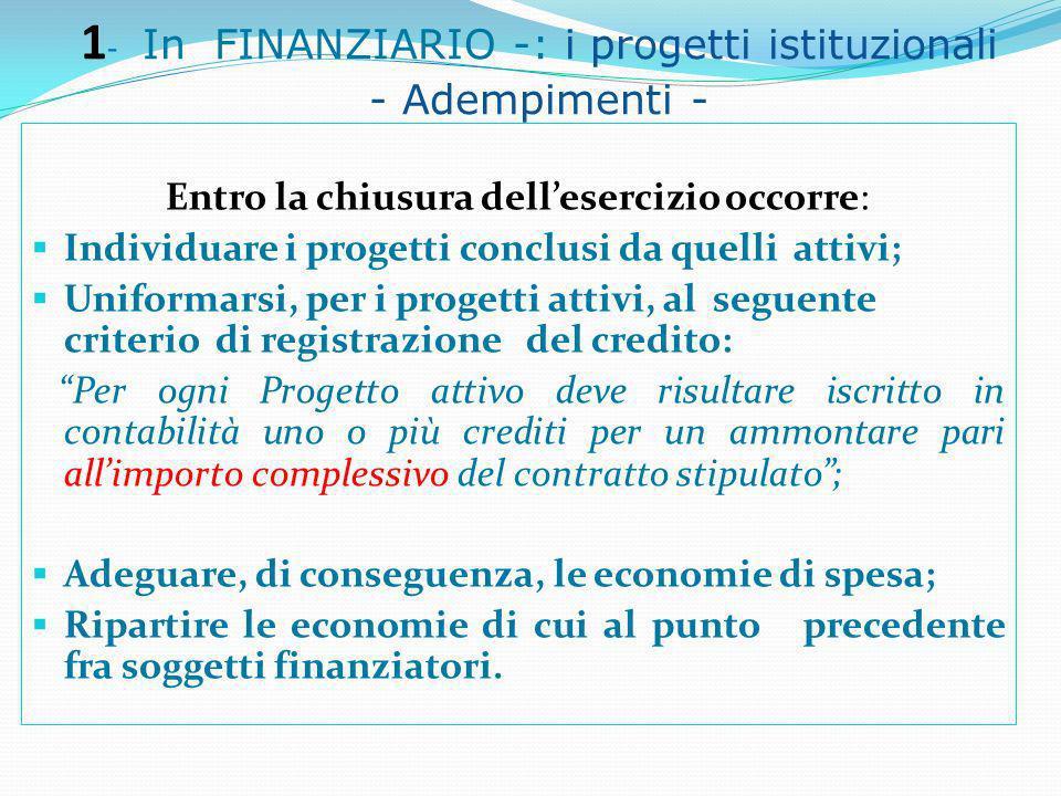 3 - In economico -: le Economie di spesa BI descrzioneimporto Patrimonio netto -Riserva vincolata -………….