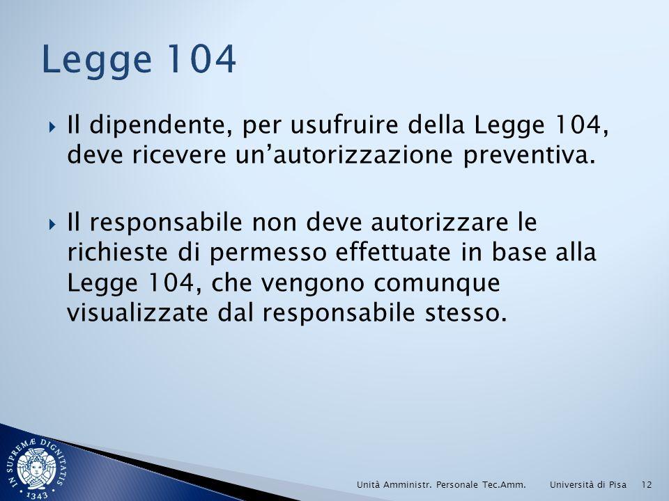 Il dipendente, per usufruire della Legge 104, deve ricevere unautorizzazione preventiva. Il responsabile non deve autorizzare le richieste di permesso