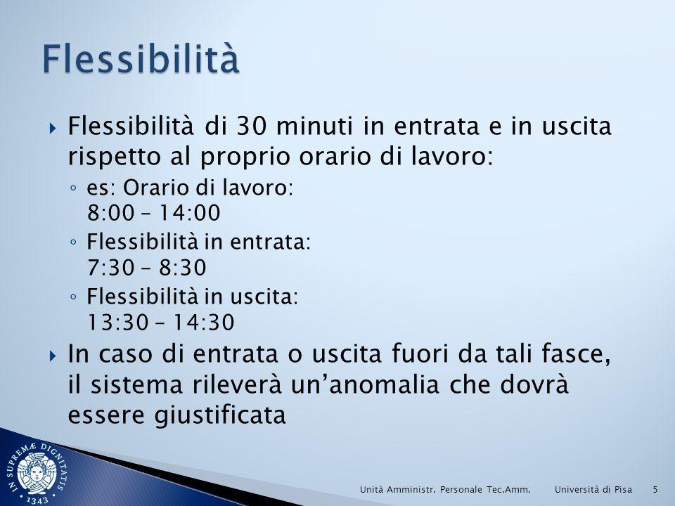 Flessibilità di 30 minuti in entrata e in uscita rispetto al proprio orario di lavoro: es: Orario di lavoro: 8:00 – 14:00 Flessibilità in entrata: 7:3