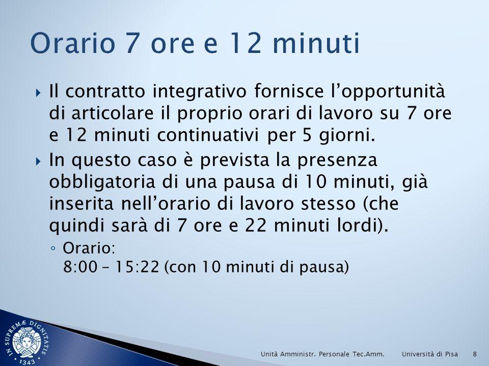 Il contratto integrativo fornisce lopportunità di articolare il proprio orari di lavoro su 7 ore e 12 minuti continuativi per 5 giorni.