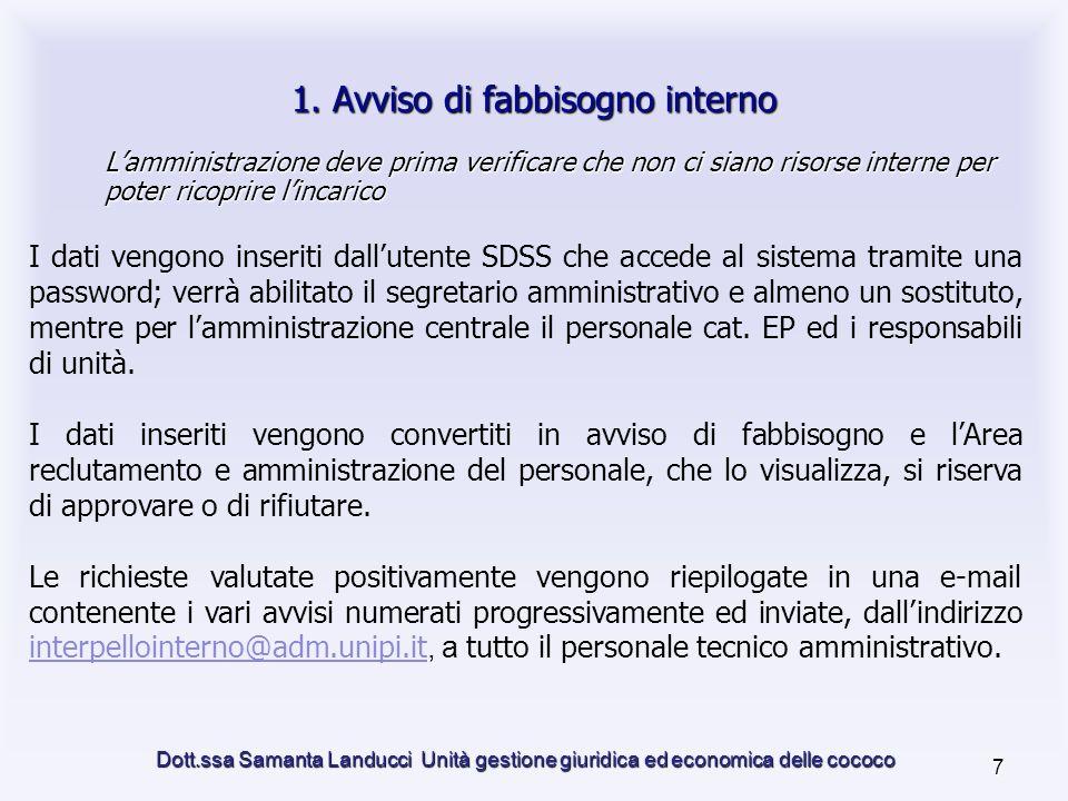 Dott.ssa Samanta Landucci Unità gestione giuridica ed economica delle cococo 7 1.