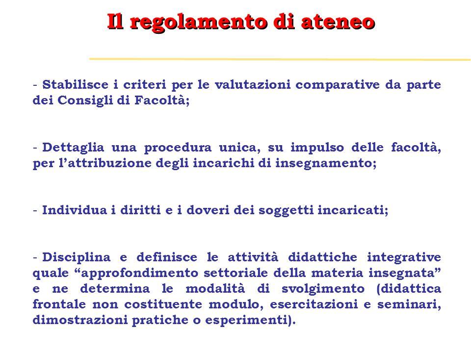 Il regolamento di ateneo - Stabilisce i criteri per le valutazioni comparative da parte dei Consigli di Facoltà; - Dettaglia una procedura unica, su i