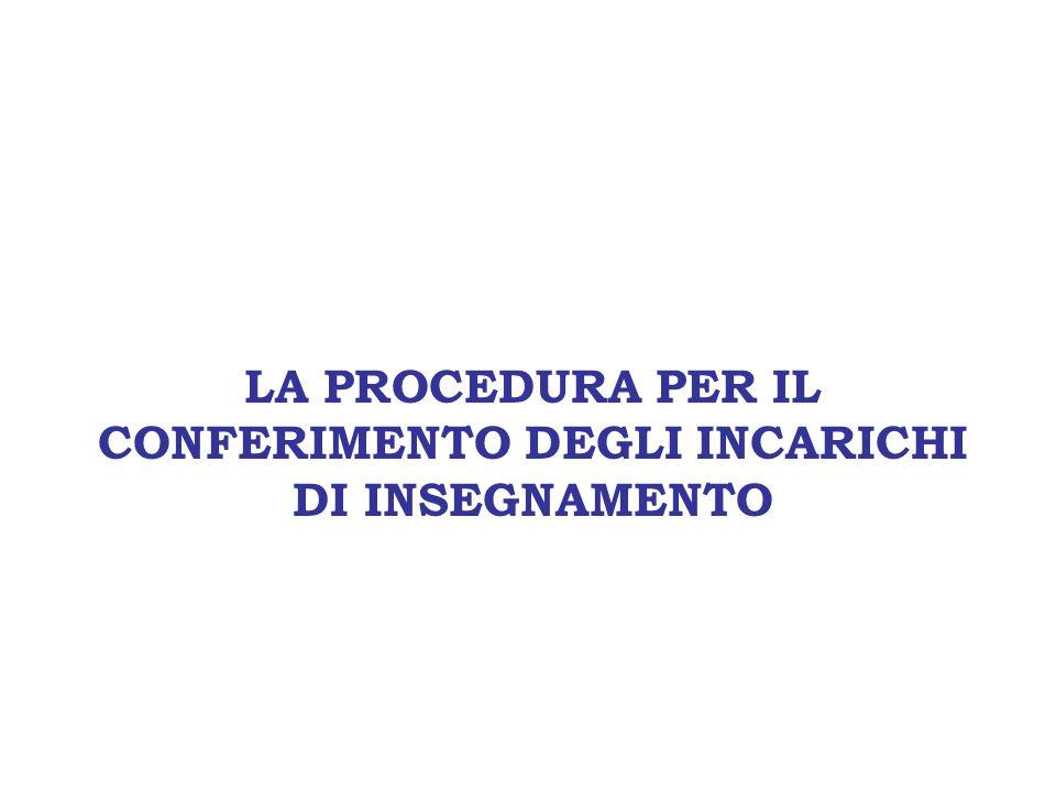 LA PROCEDURA PER IL CONFERIMENTO DEGLI INCARICHI DI INSEGNAMENTO