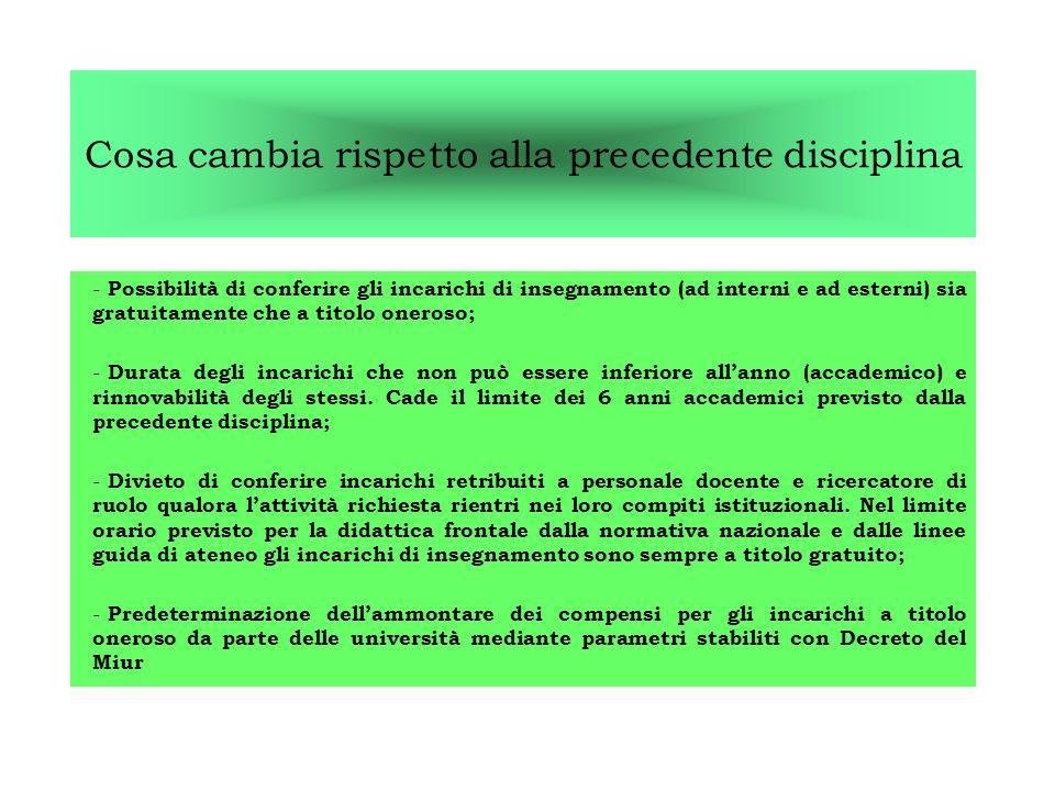Cosa cambia rispetto alla precedente disciplina - Possibilità di conferire gli incarichi di insegnamento (ad interni e ad esterni) sia gratuitamente c