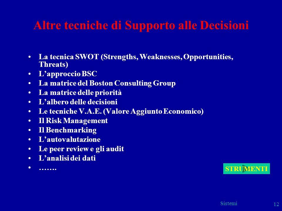Sistemi 12 Altre tecniche di Supporto alle Decisioni La tecnica SWOT (Strengths, Weaknesses, Opportunities, Threats) Lapproccio BSC La matrice del Bos