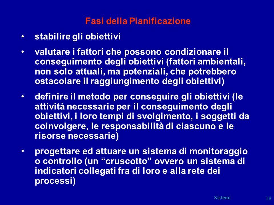 Sistemi 18 Fasi della Pianificazione stabilire gli obiettivi valutare i fattori che possono condizionare il conseguimento degli obiettivi (fattori amb