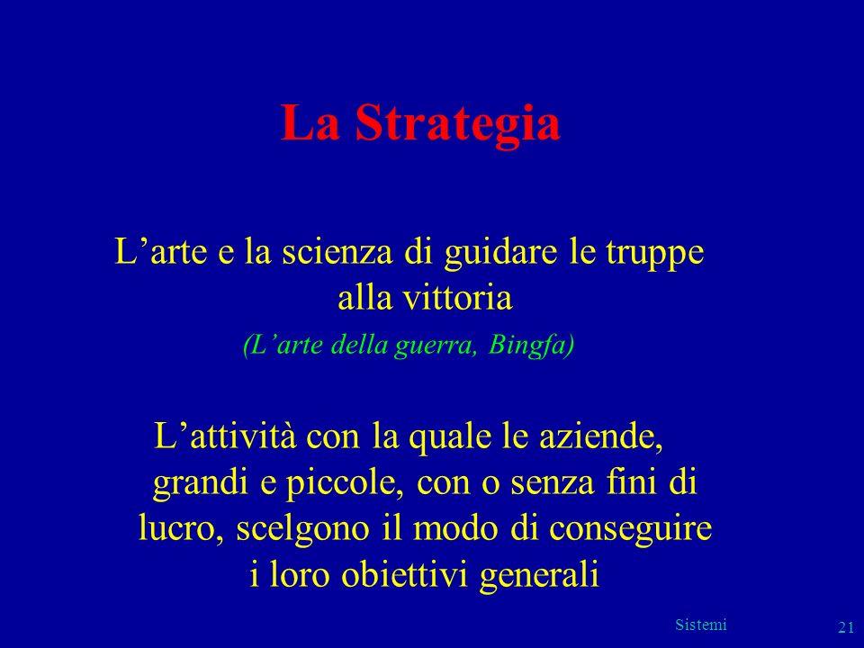 Sistemi 21 La Strategia Larte e la scienza di guidare le truppe alla vittoria (Larte della guerra, Bingfa) Lattività con la quale le aziende, grandi e