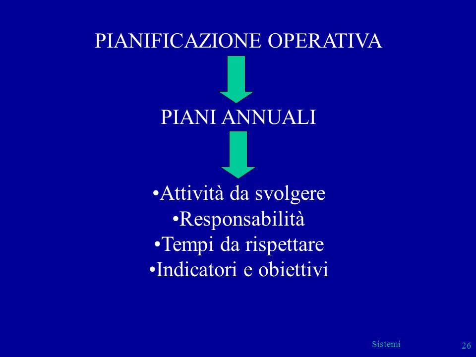 Sistemi 26 PIANIFICAZIONE OPERATIVA PIANI ANNUALI Attività da svolgere Responsabilità Tempi da rispettare Indicatori e obiettivi