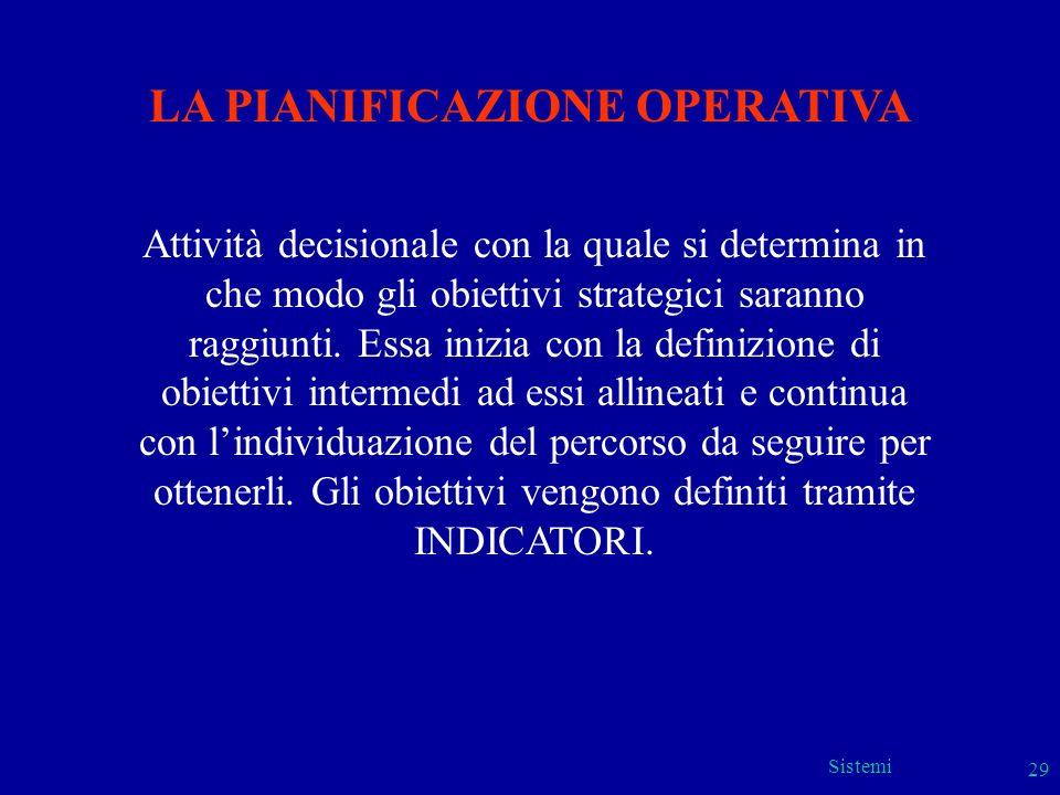 Sistemi 29 LA PIANIFICAZIONE OPERATIVA Attività decisionale con la quale si determina in che modo gli obiettivi strategici saranno raggiunti. Essa ini