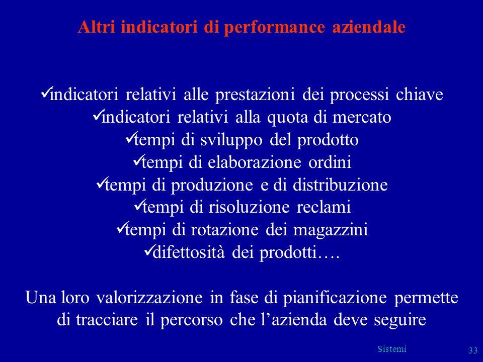 Sistemi 33 Altri indicatori di performance aziendale indicatori relativi alle prestazioni dei processi chiave indicatori relativi alla quota di mercat