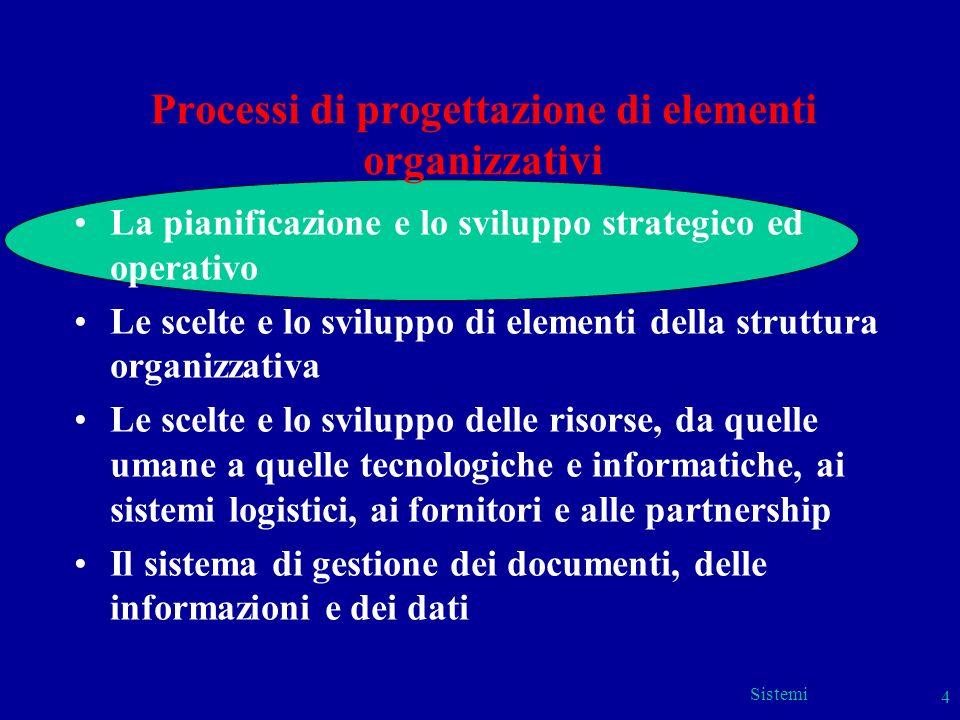 4 Processi di progettazione di elementi organizzativi La pianificazione e lo sviluppo strategico ed operativo Le scelte e lo sviluppo di elementi dell