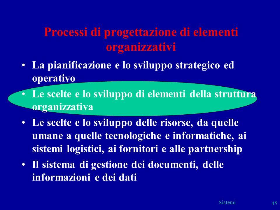 Sistemi 45 Processi di progettazione di elementi organizzativi La pianificazione e lo sviluppo strategico ed operativo Le scelte e lo sviluppo di elem