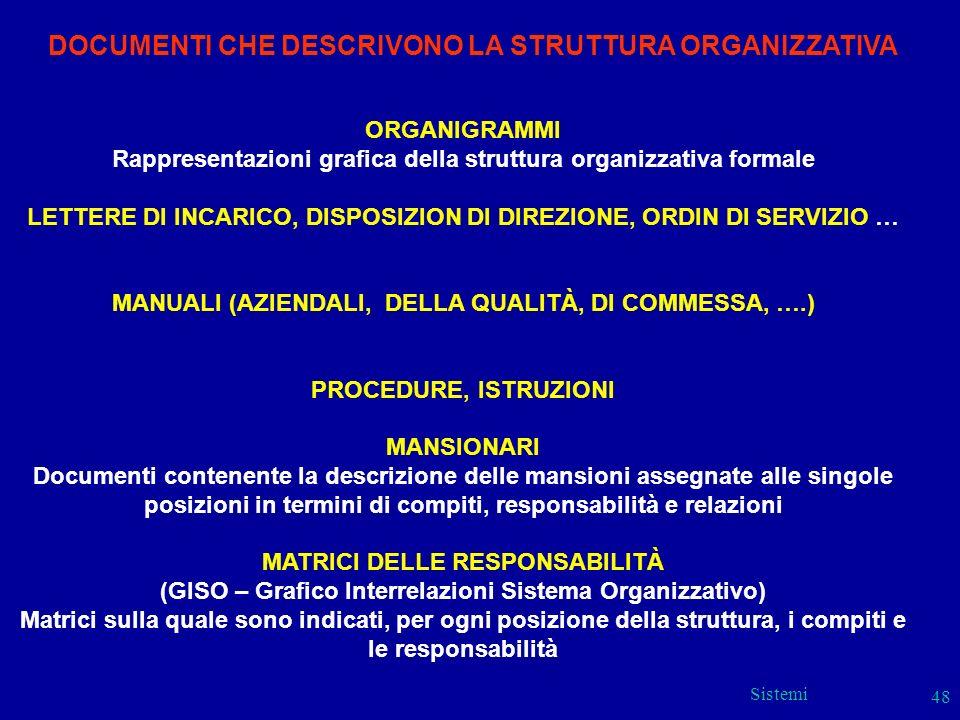 Sistemi 48 DOCUMENTI CHE DESCRIVONO LA STRUTTURA ORGANIZZATIVA ORGANIGRAMMI Rappresentazioni grafica della struttura organizzativa formale LETTERE DI