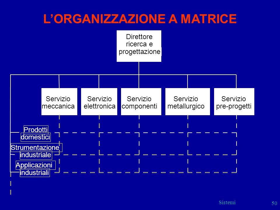Sistemi 50 LORGANIZZAZIONE A MATRICE Servizio meccanica Servizio elettronica Servizio componenti Servizio metallurgico Servizio pre-progetti Prodotti