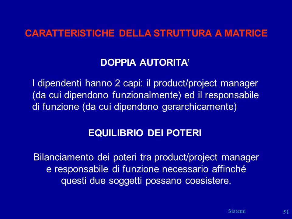 Sistemi 51 CARATTERISTICHE DELLA STRUTTURA A MATRICE DOPPIA AUTORITA I dipendenti hanno 2 capi: il product/project manager (da cui dipendono funzional