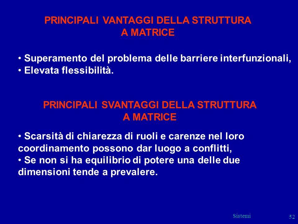 Sistemi 52 PRINCIPALI VANTAGGI DELLA STRUTTURA A MATRICE PRINCIPALI SVANTAGGI DELLA STRUTTURA A MATRICE Superamento del problema delle barriere interf