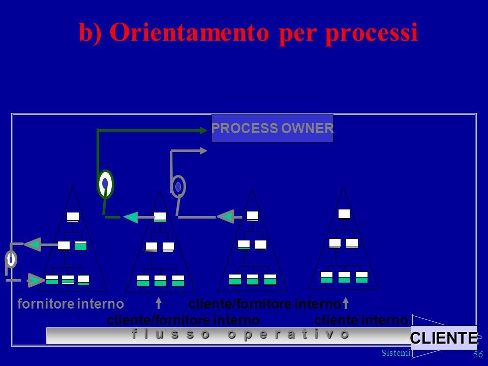 Sistemi 56 b) Orientamento per processi