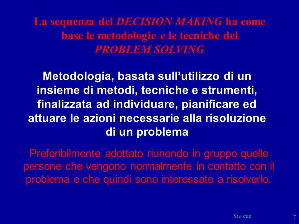 Sistemi 7 La sequenza del DECISION MAKING ha come base le metodologie e le tecniche del PROBLEM SOLVING Metodologia, basata sullutilizzo di un insieme