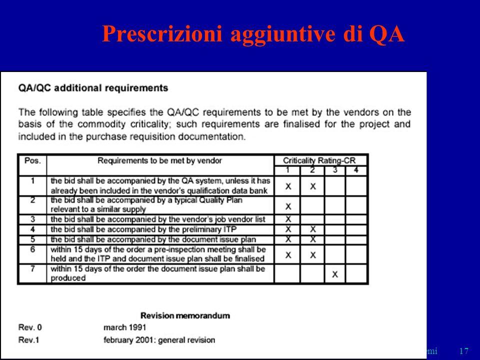 Sistemi17 Prescrizioni aggiuntive di QA