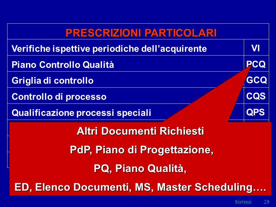 Sistemi28 PRESCRIZIONI PARTICOLARI Verifiche ispettive periodiche dellacquirente Piano Controllo Qualità Griglia di controllo Controllo di processo Qualificazione processi speciali Prescrizioni per la documentazione emessa Reg.