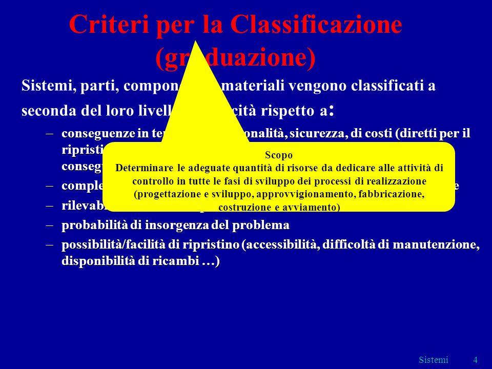 Sistemi4 Criteri per la Classificazione (graduazione) Sistemi, parti, componenti e materiali vengono classificati a seconda del loro livello di critic