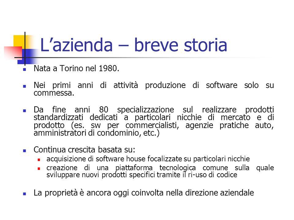 Lazienda – breve storia Nata a Torino nel 1980.