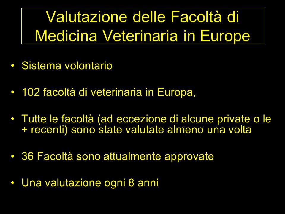 Valutazione delle Facoltà di Medicina Veterinaria in Europe Sistema volontario 102 facoltà di veterinaria in Europa, Tutte le facoltà (ad eccezione di