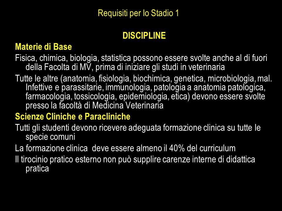 Requisiti per lo Stadio 1 DISCIPLINE Materie di Base Fisica, chimica, biologia, statistica possono essere svolte anche al di fuori della Facolta di MV