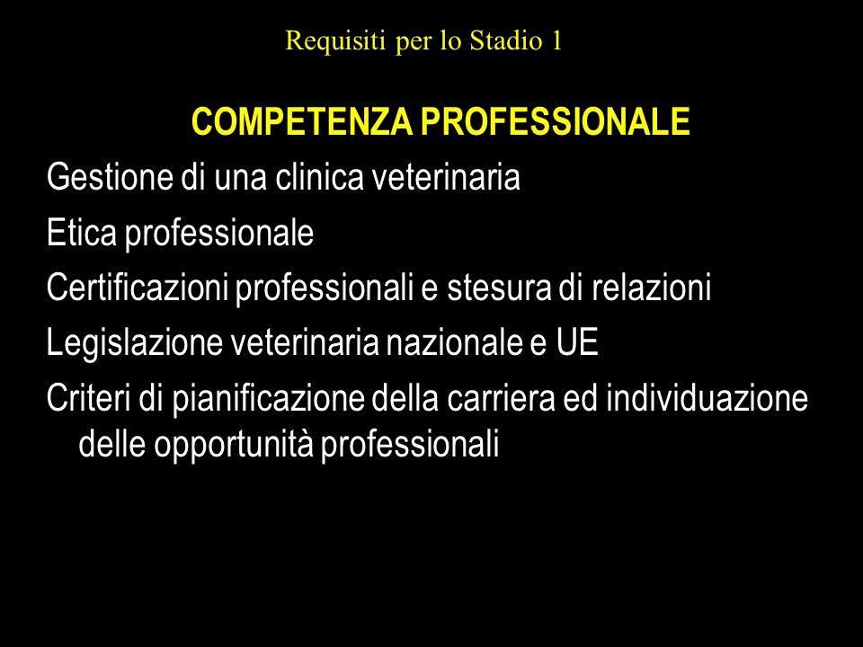 Requisiti per lo Stadio 1 COMPETENZA PROFESSIONALE Gestione di una clinica veterinaria Etica professionale Certificazioni professionali e stesura di r
