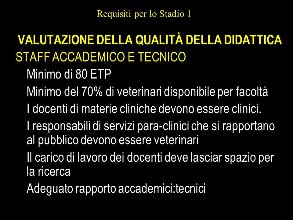 Requisiti per lo Stadio 1 VALUTAZIONE DELLA QUALITÀ DELLA DIDATTICA STAFF ACCADEMICO E TECNICO Minimo di 80 ETP Minimo del 70% di veterinari disponibi