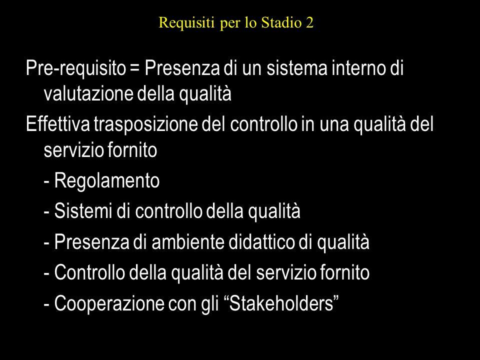 Requisiti per lo Stadio 2 Pre-requisito = Presenza di un sistema interno di valutazione della qualità Effettiva trasposizione del controllo in una qua