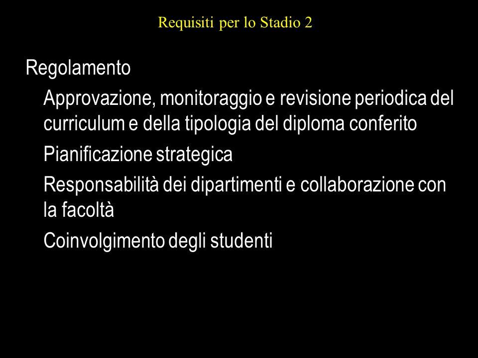 Requisiti per lo Stadio 2 Regolamento Approvazione, monitoraggio e revisione periodica del curriculum e della tipologia del diploma conferito Pianific